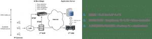 CIVAMS.Face - インテリジェントな動画解析とマネジメントソリューション