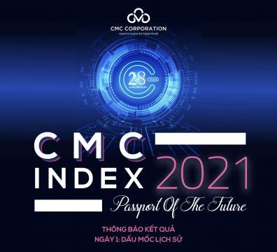 CMCIndex2021 同社の沿革についてのクイズコンテストを開催